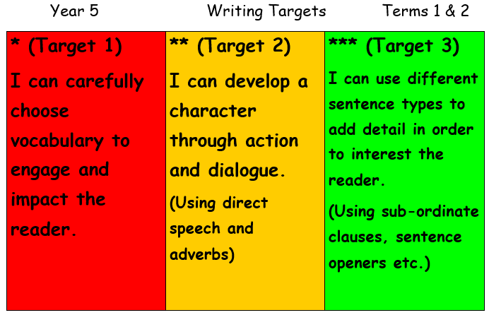 writing targ